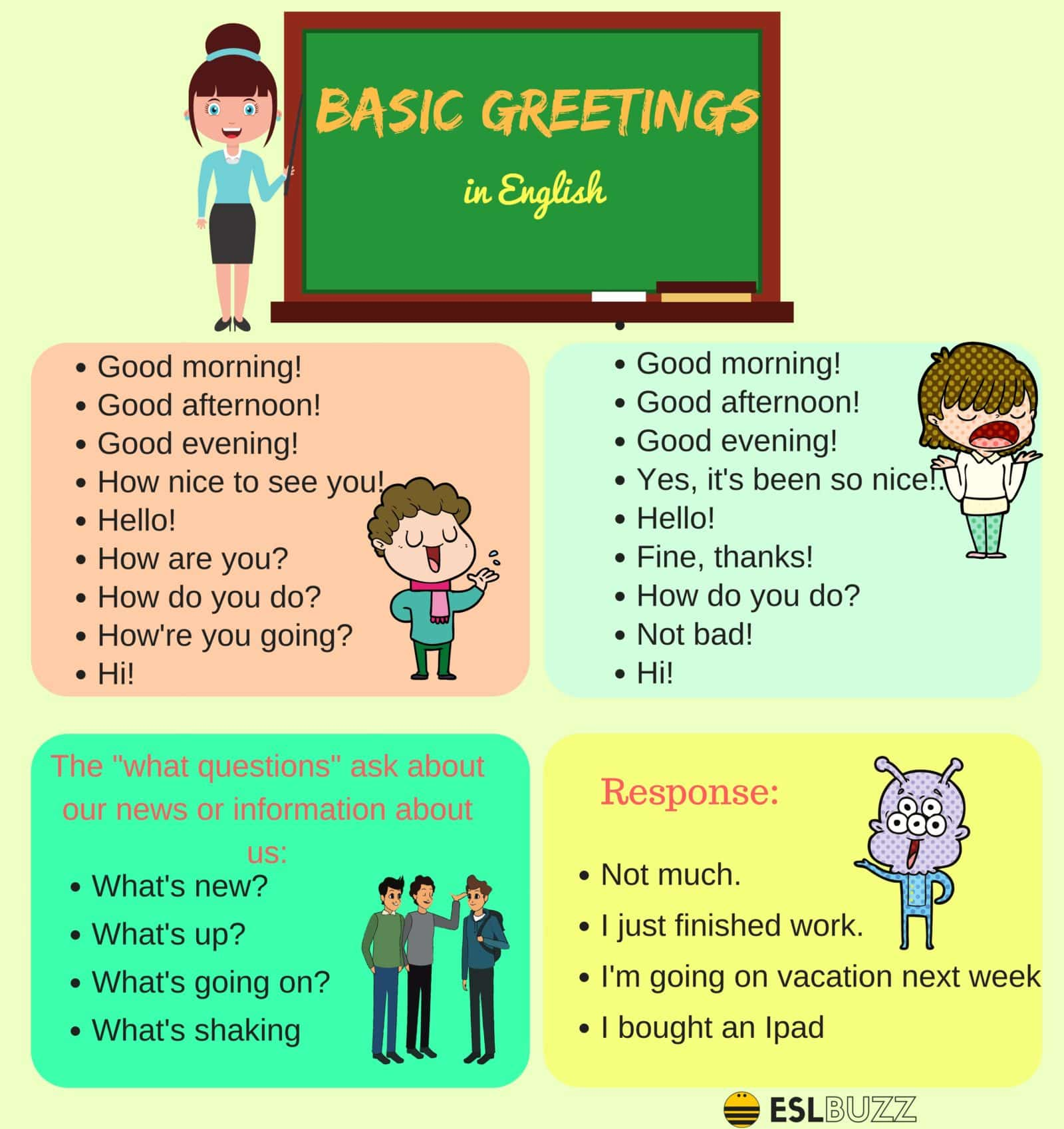 Useful English Greetings and Expressions for English Learners