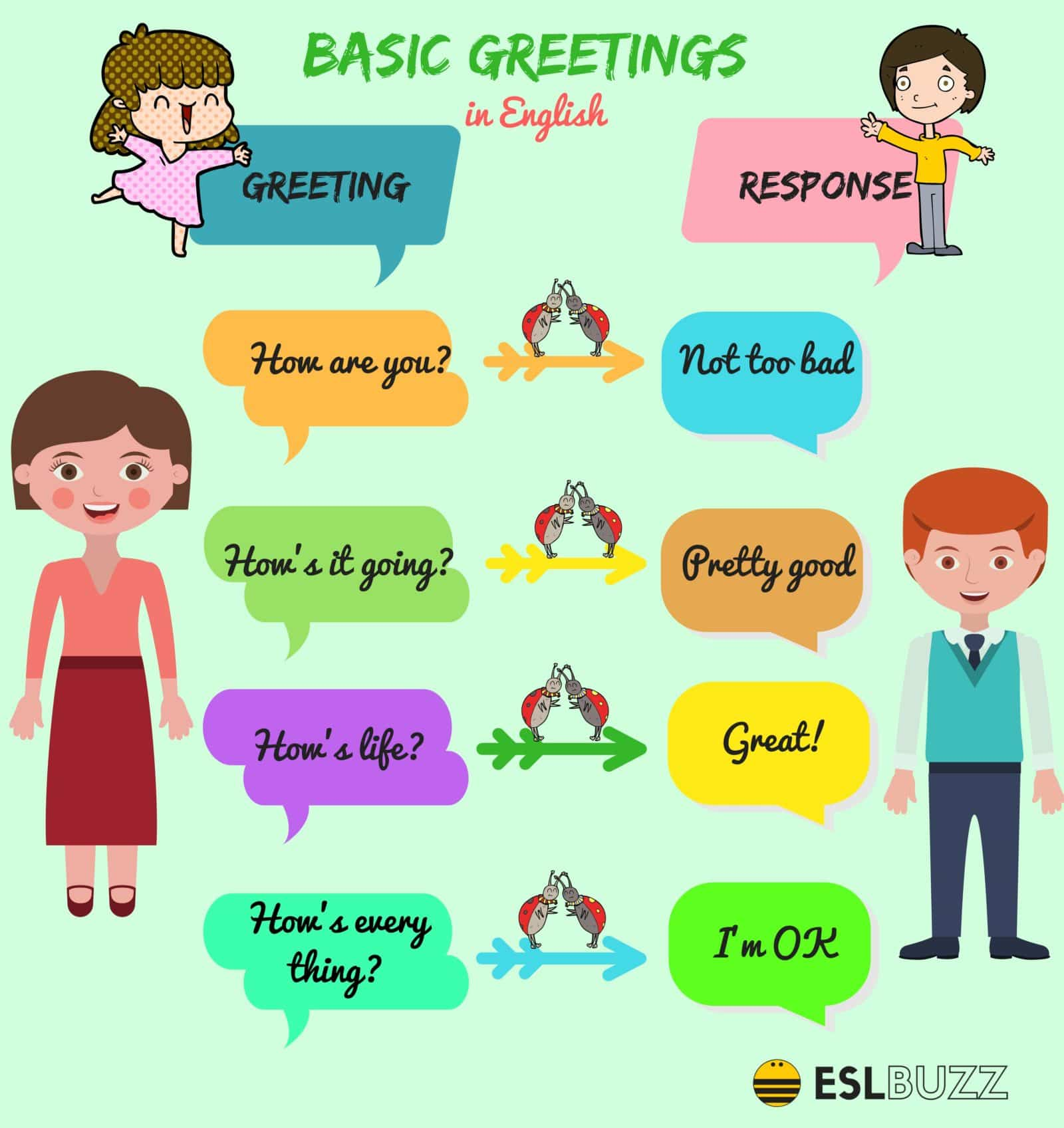Useful English Greetings and Expressions for English Learners 1