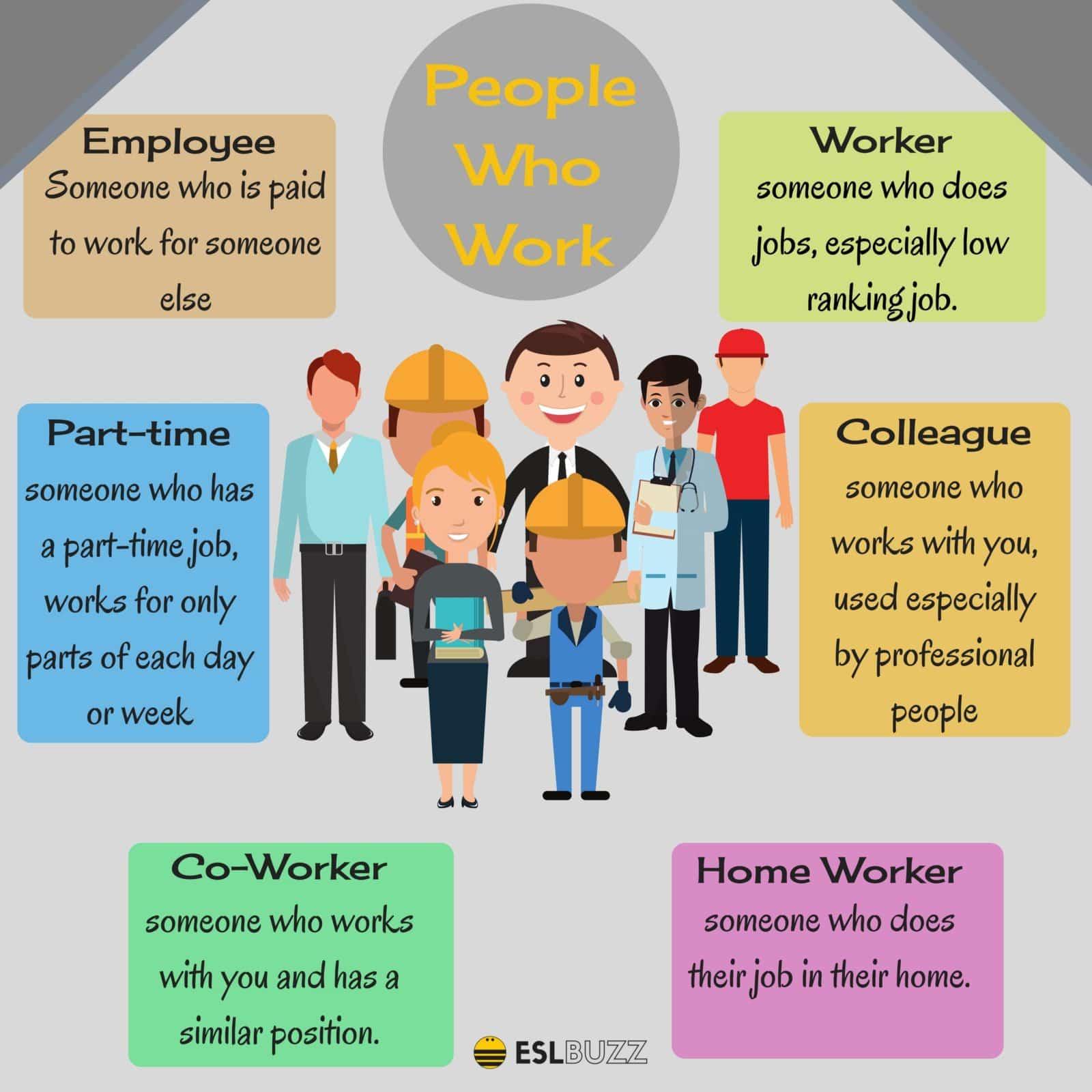Business English Vocabulary