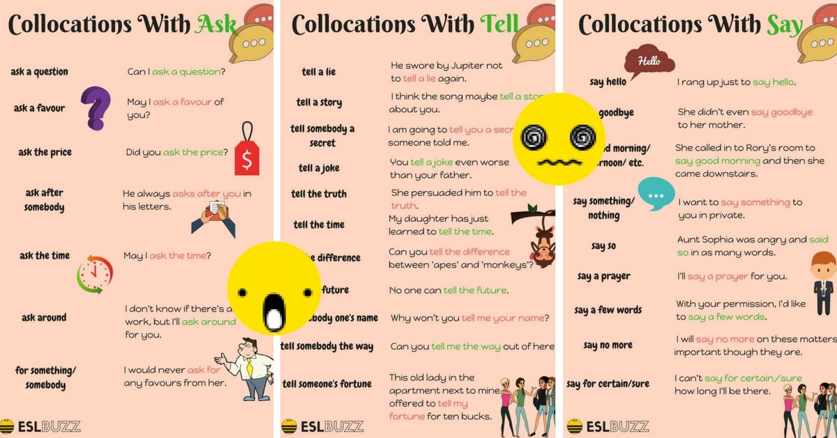 Common Collocations with Say, Tell and Ask 6