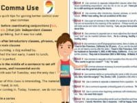 Rules for Comma Usage: How to Use Commas Correctly! 34