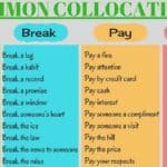 30+ Commonly Used Informal Contractions in English 2