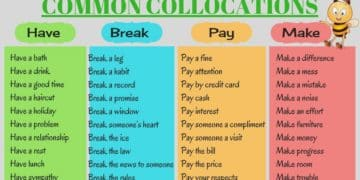 Most Common Verb Collocations You Should Know 4