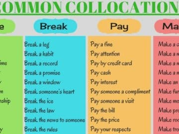 Most Common Verb Collocations You Should Know 15