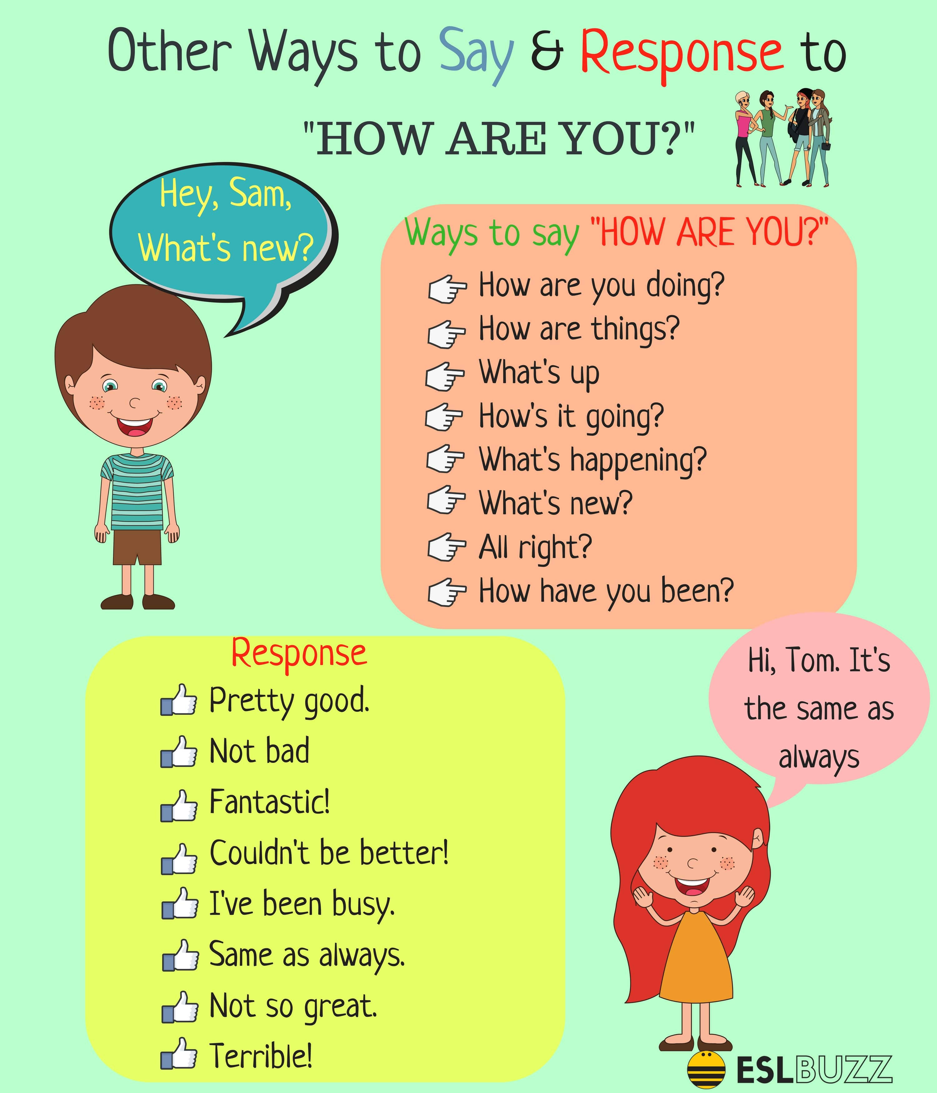 Ways to Say and Response to HOW ARE YOU