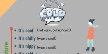 How to Talk About Winter Weather in English 2