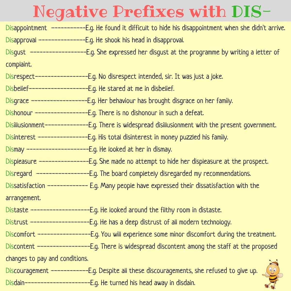 Negative Prefixes: DIS-