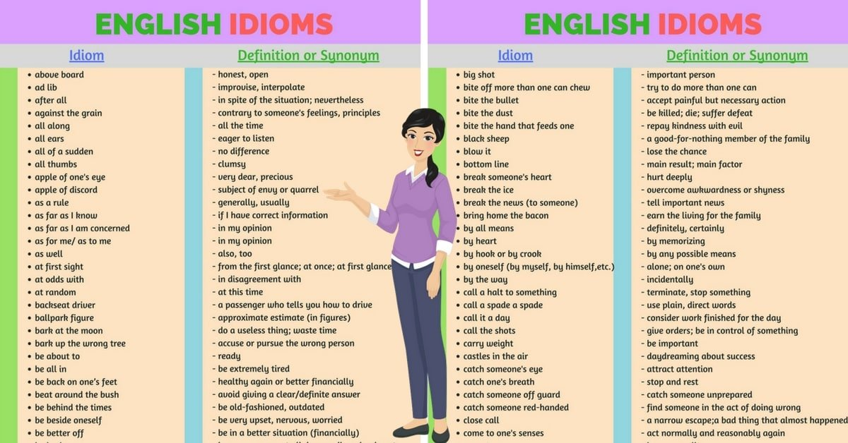idiom comparison essay 100% free papers on family essay with idioms sample topics, paragraph introduction help, research & more class 1-12, high school & college - - page 82.