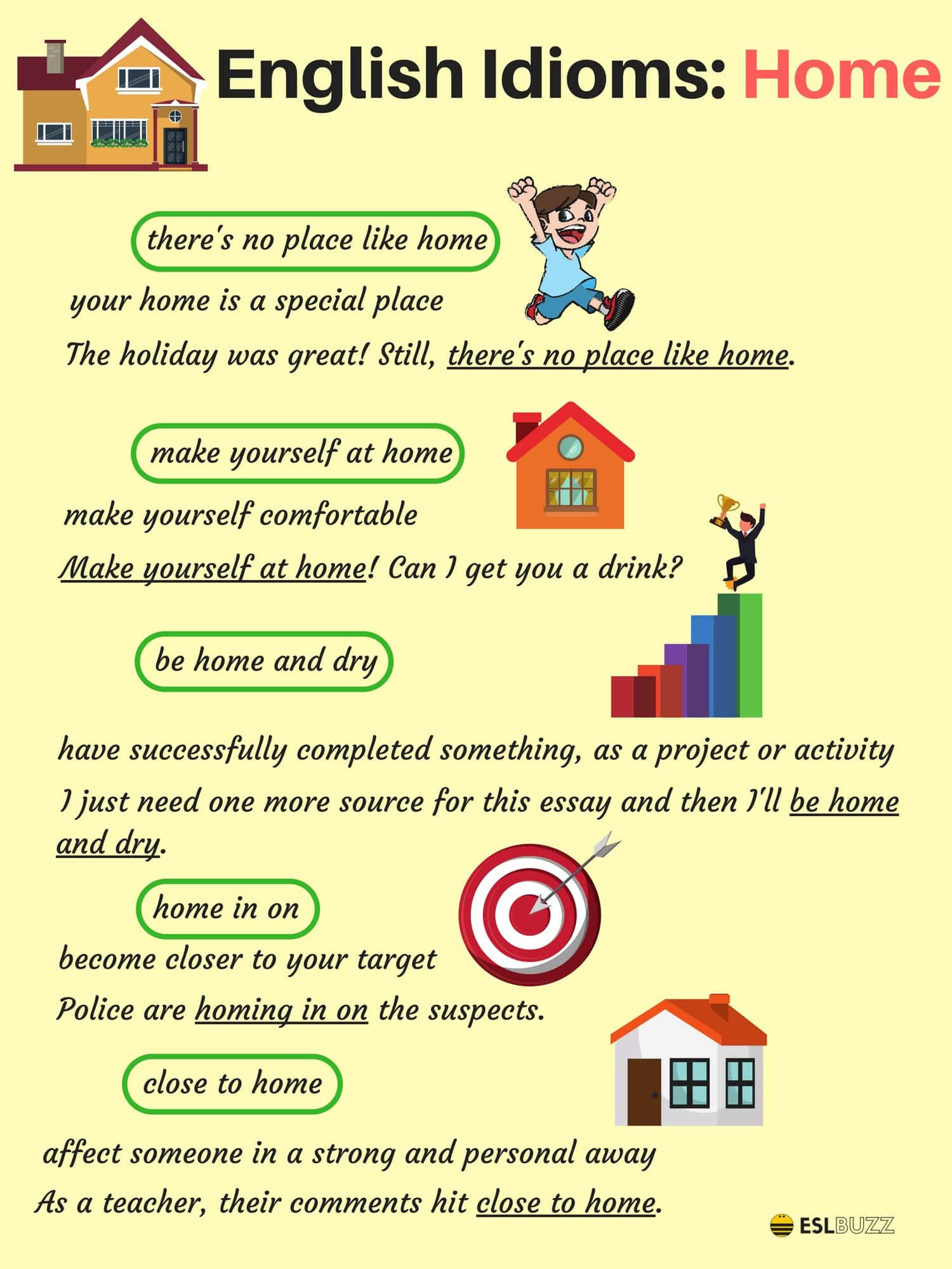 Common Idioms about the House and Home in English