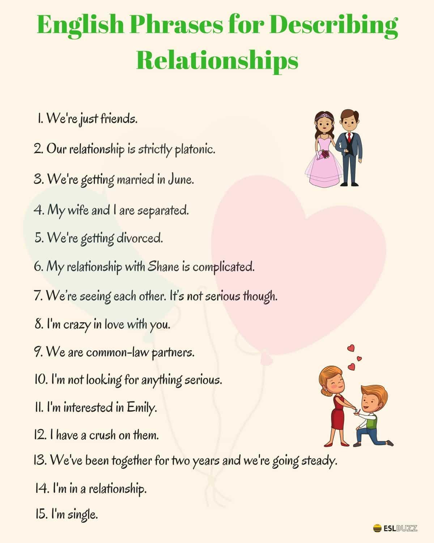 Phrases for Describing Relationships
