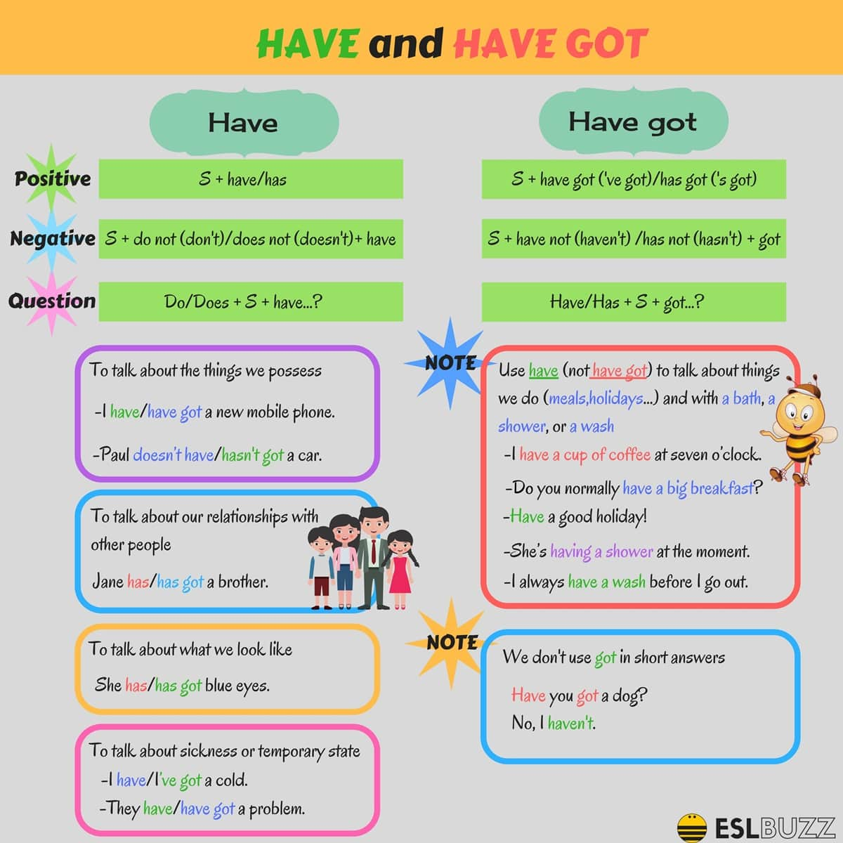 Have and HaveGot