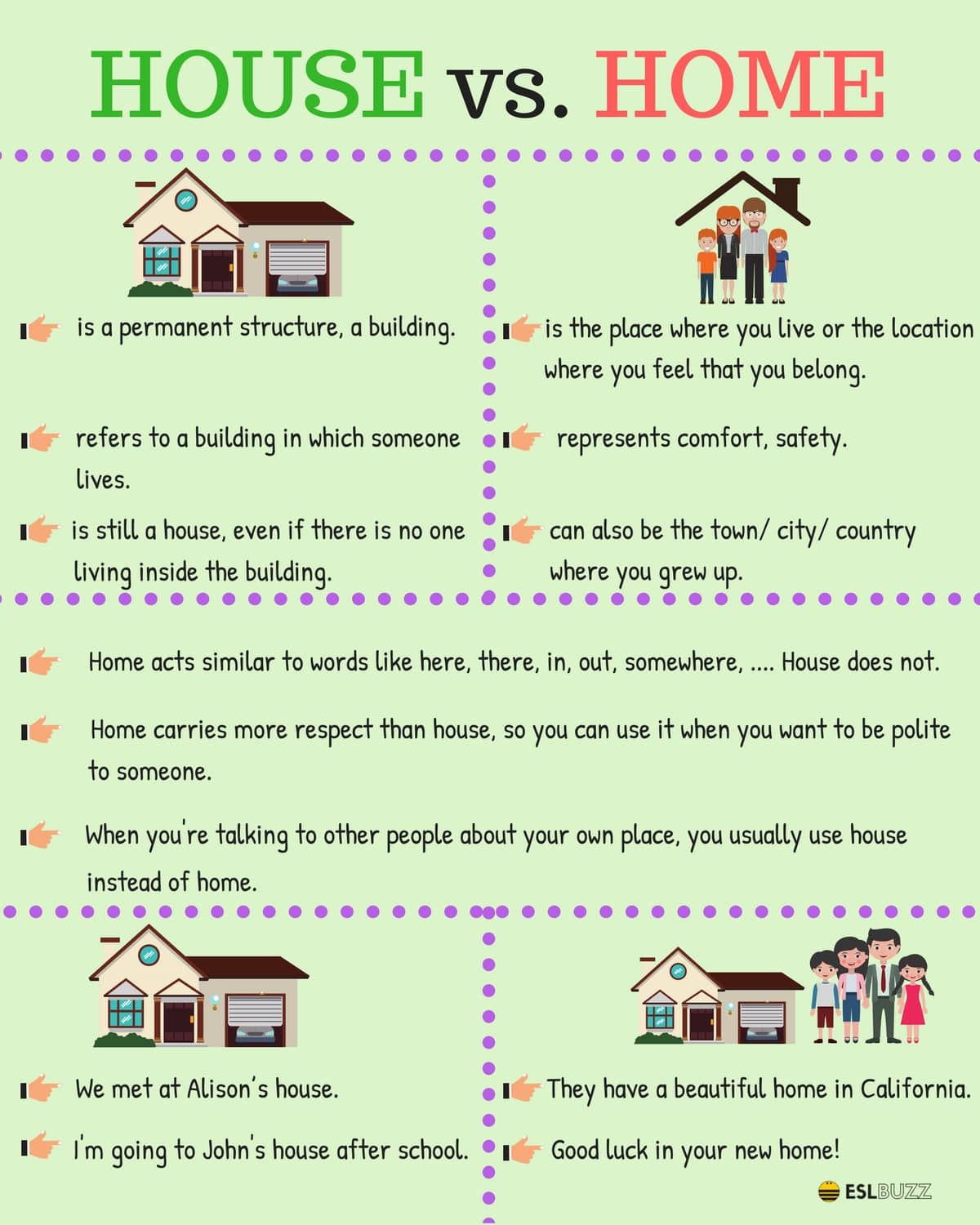Difference between AHouse and AHome