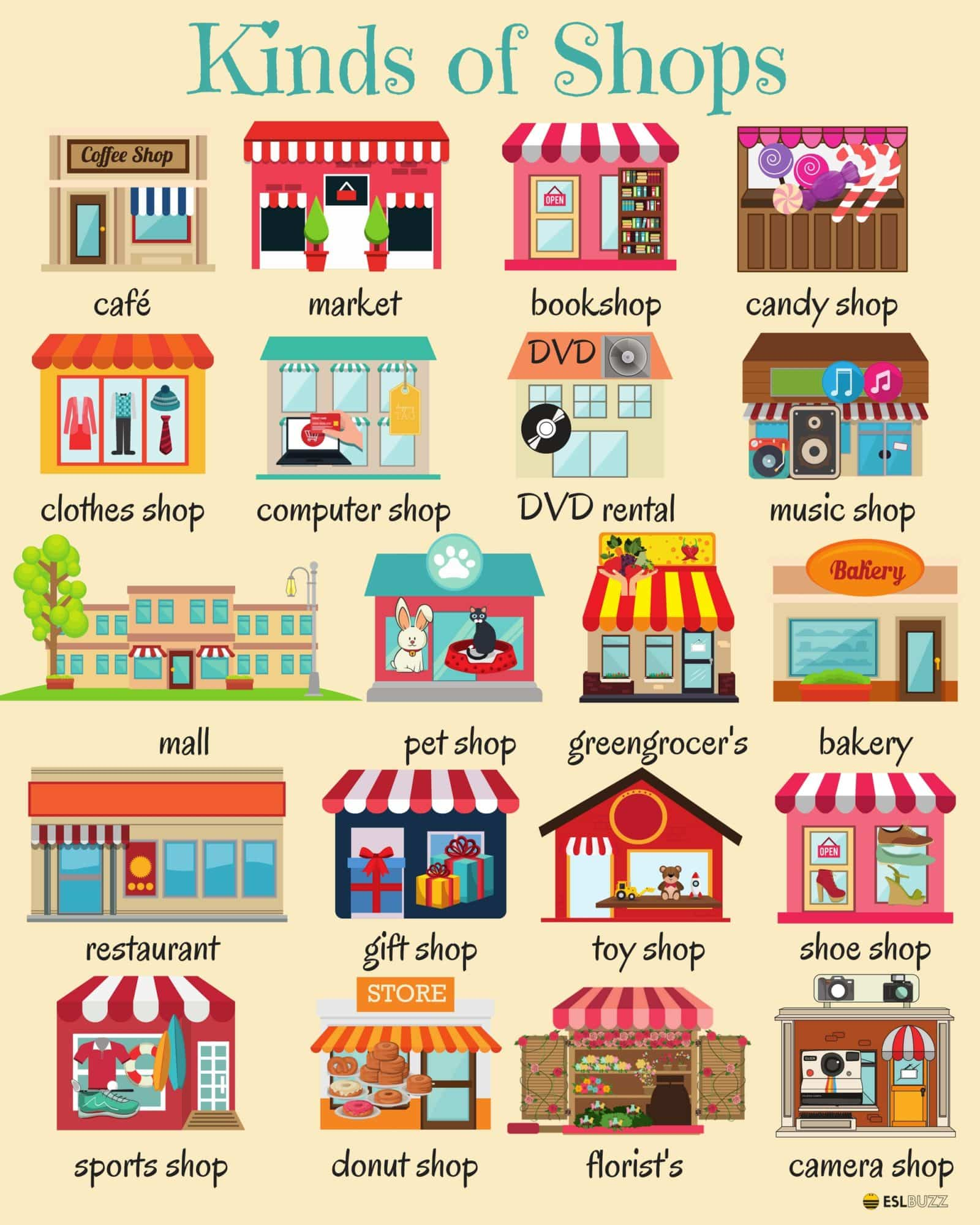 English Vocabulary: Types of Shops