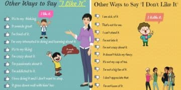 Different Ways to Say I LIKE IT and I DON'T LIKE IT 8
