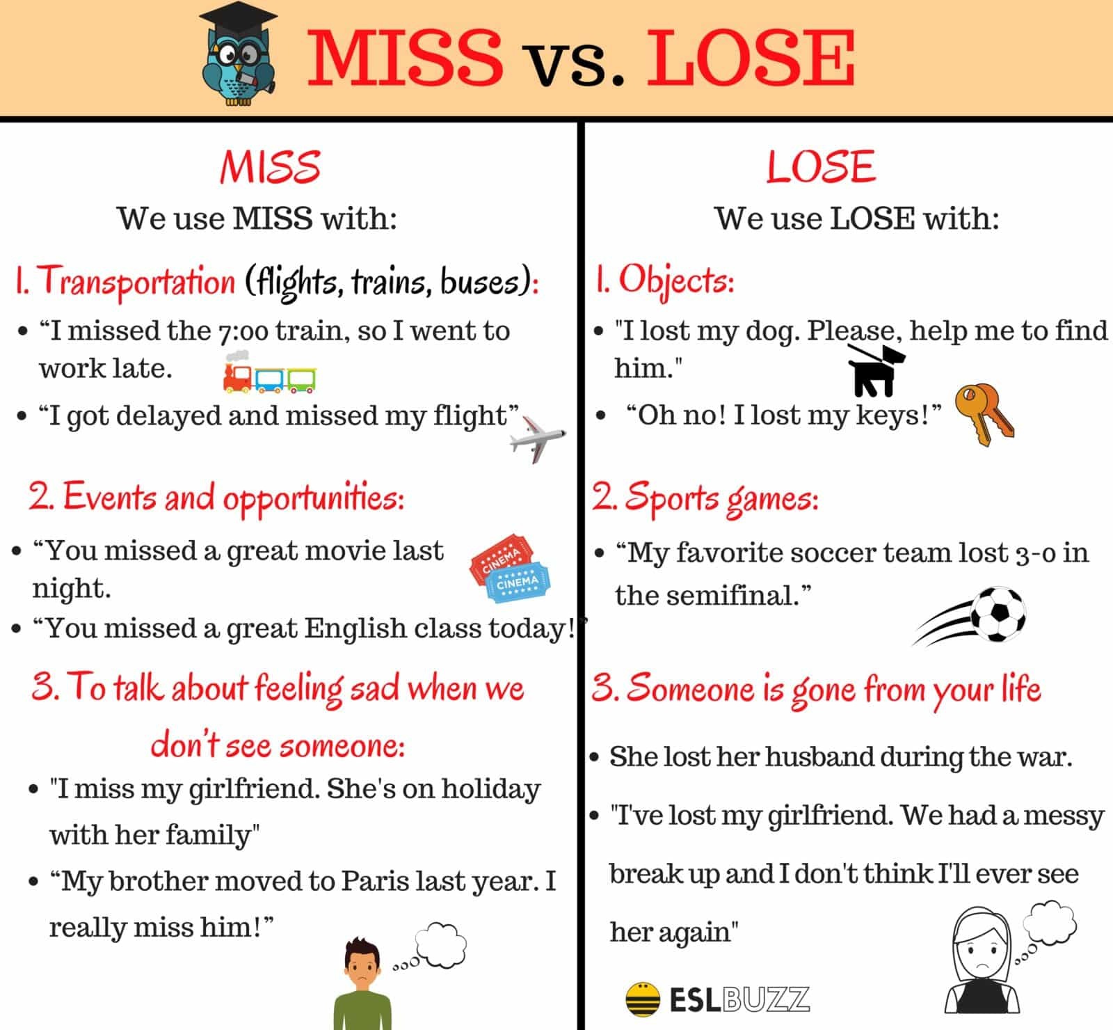 MISS and LOSE
