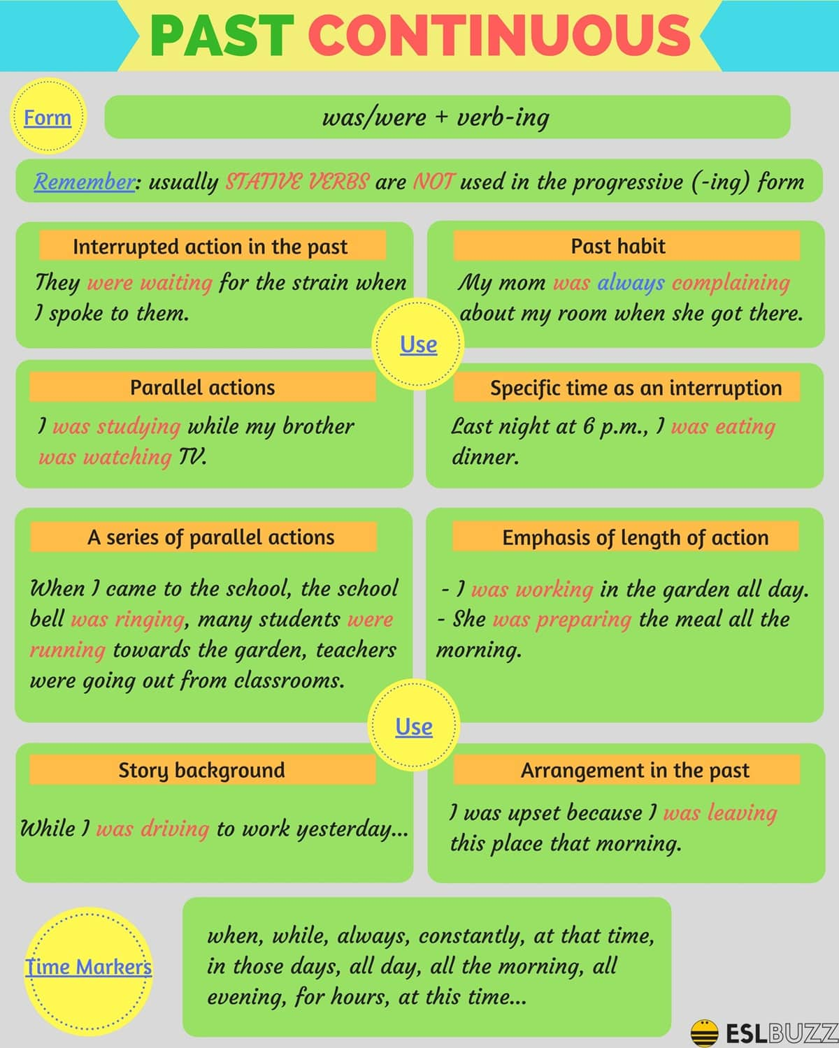The Past Continuous Tense