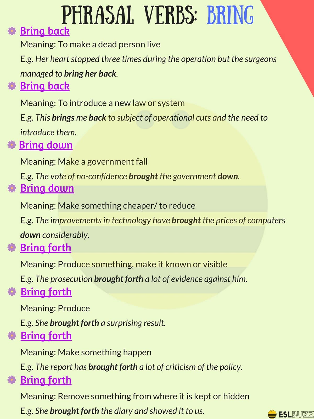 Phrasal Verbs with BRING