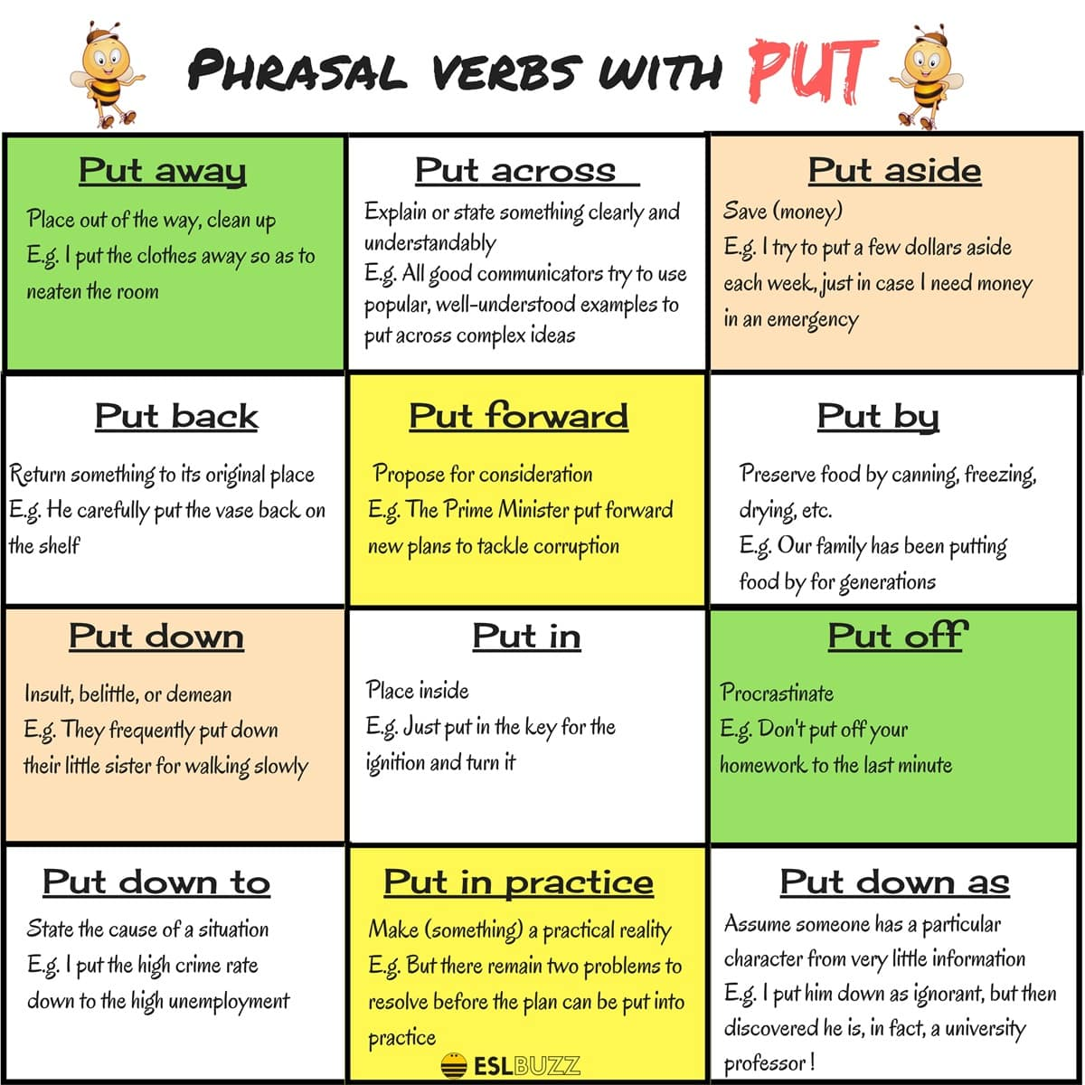 Useful PHRASAL VERBS with PUT
