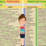 Important Vocabulary and Phrases for English Telephone Conversations 3