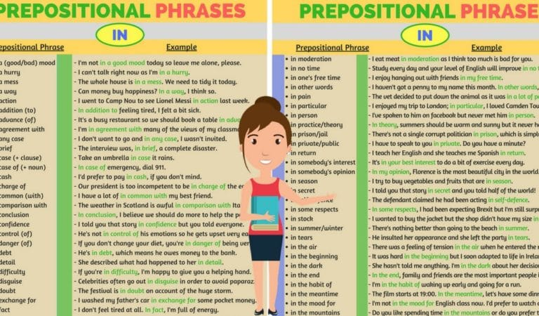 70 Common Prepositional Phrases with IN