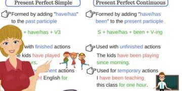 English Tenses: Present Perfect Simple vs. Present Perfect Continuous 4