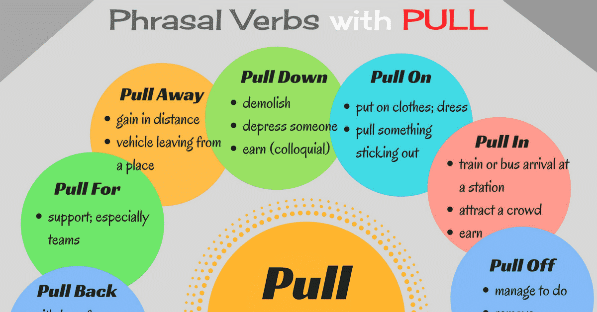 10+ Common Phrasal Verbs with PULL (with their Meaning & Examples) 2