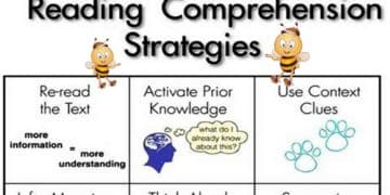 Reading Comprehension Strategies for English Language Learners 1