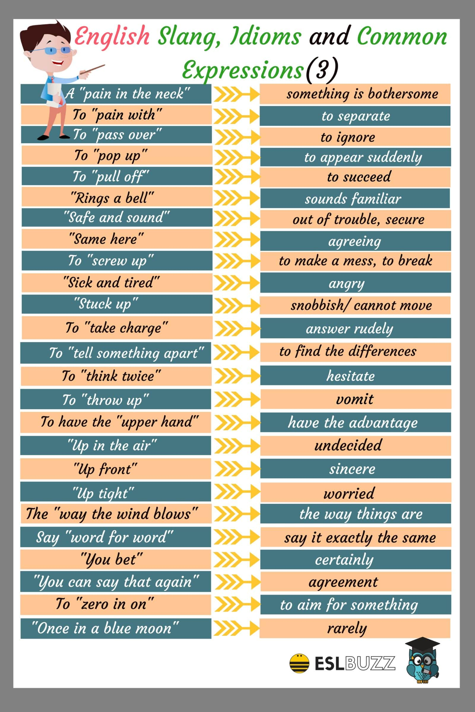 Slang Words, Idioms and Common Expressions