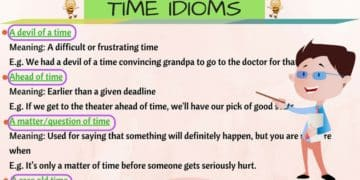 30 Common English Idioms Related to TIME 2