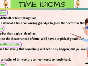 30 Common English Idioms Related to TIME 12