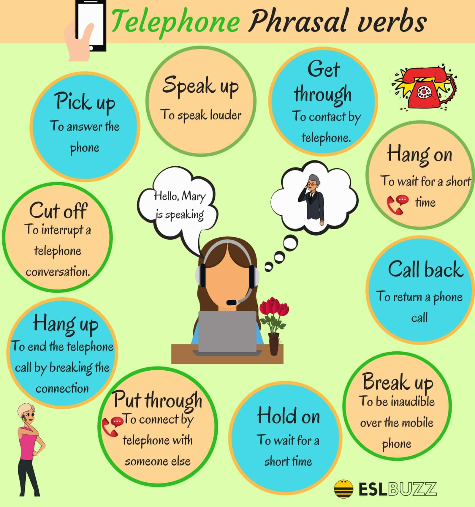 Useful TELEPHONE Phrasal Verbs