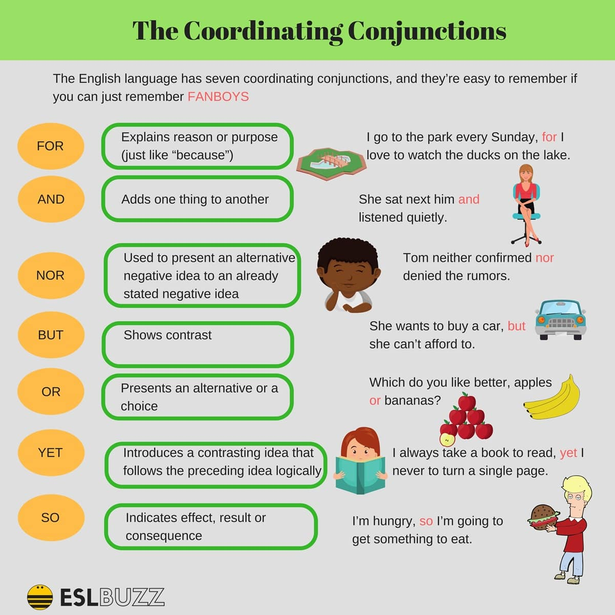 Types of Conjunctions: Coordinating Conjunctions