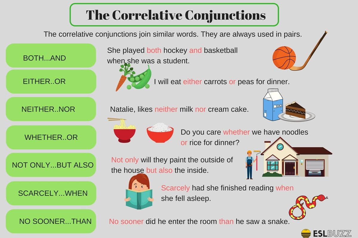 Types of Conjunctions: Correlative Conjunctions