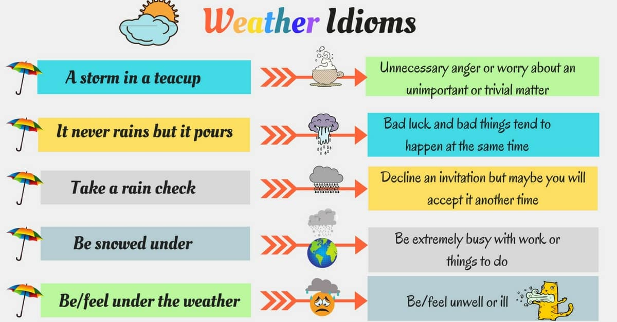 15+ Interesting Idioms Related to Weather in English 5