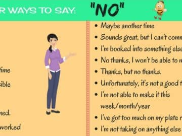 Smart and Polite Ways to Say NO in English 14