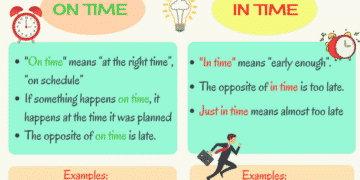 The Difference between On Time and In Time in English 11