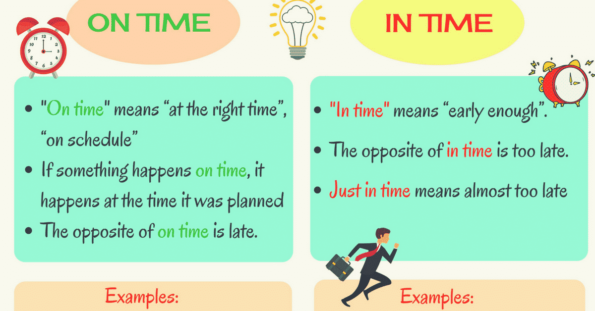 On Time vs In Time: Useful Difference between In Time vs On Time 5
