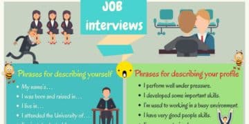 Useful English Phrases for a Job Interview 15