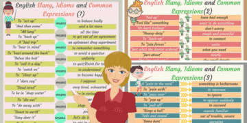 100+ Slang Words, Idioms and Common Expressions in English 17