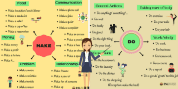 Common English Collocations with DO and MAKE 7