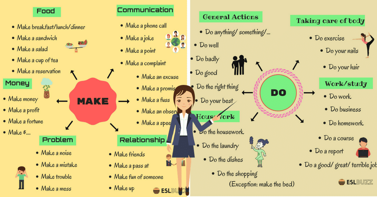 Common English Collocations with DO and MAKE 4