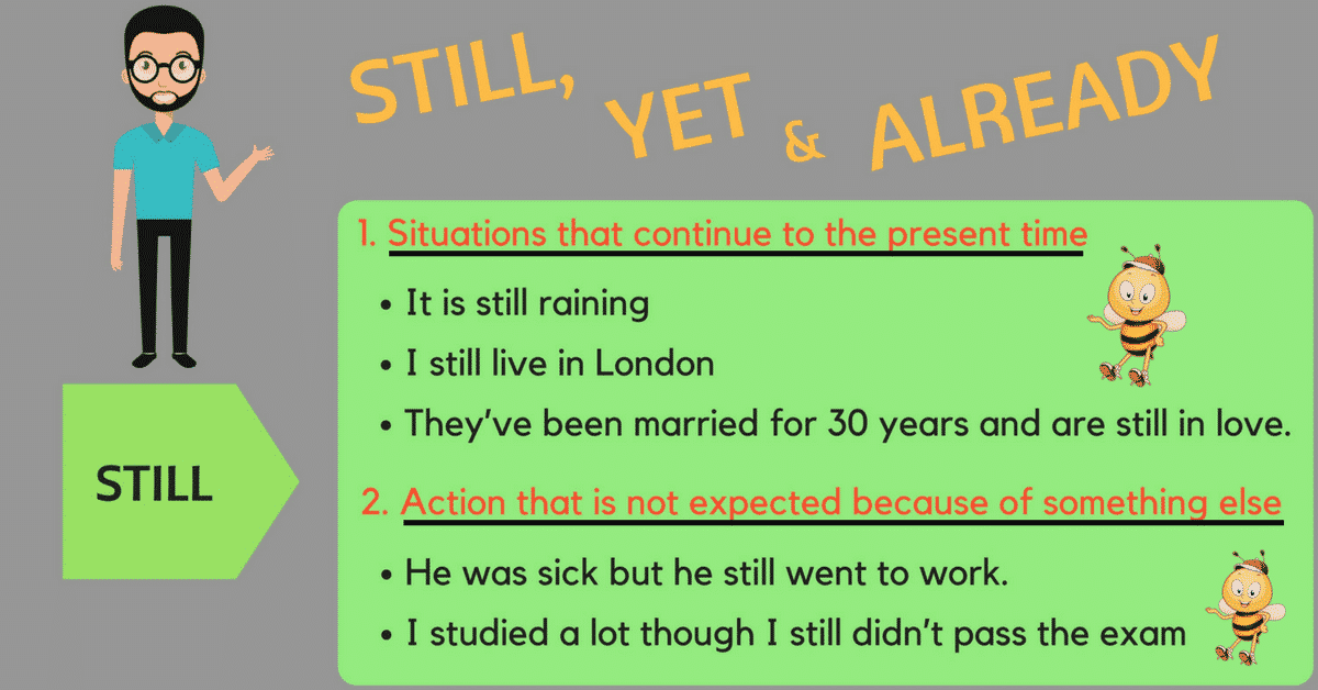 STILL vs YET vs ALREADY: What's the Difference? (with Useful Examples) 4