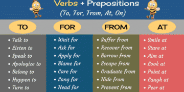Common Verb and Preposition Combinations in English 20
