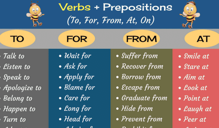 Common Verb and Preposition Combinations in English