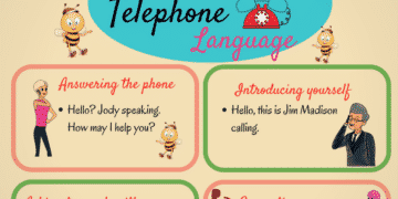 Most Commonly Used English Phrases on the Phone 14