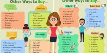 Other Ways to Say... 18