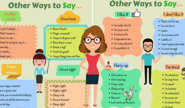 Other Ways to Say…