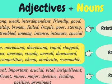 Popular Adjective and Noun Collocations in English 16