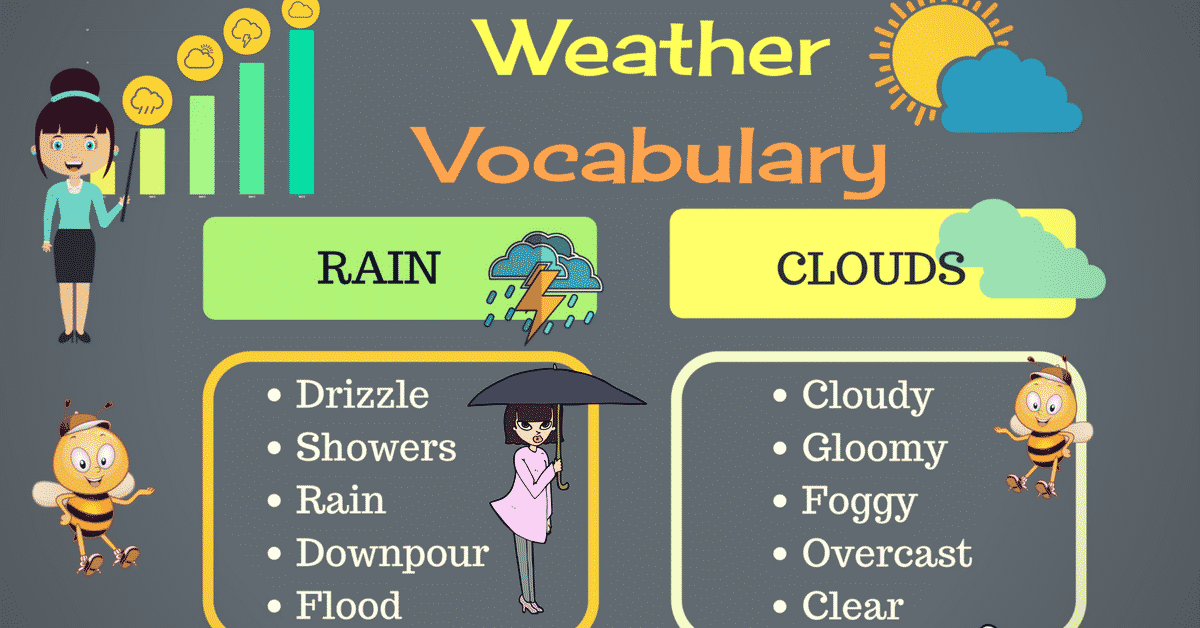 How to Talk about the Weather in English