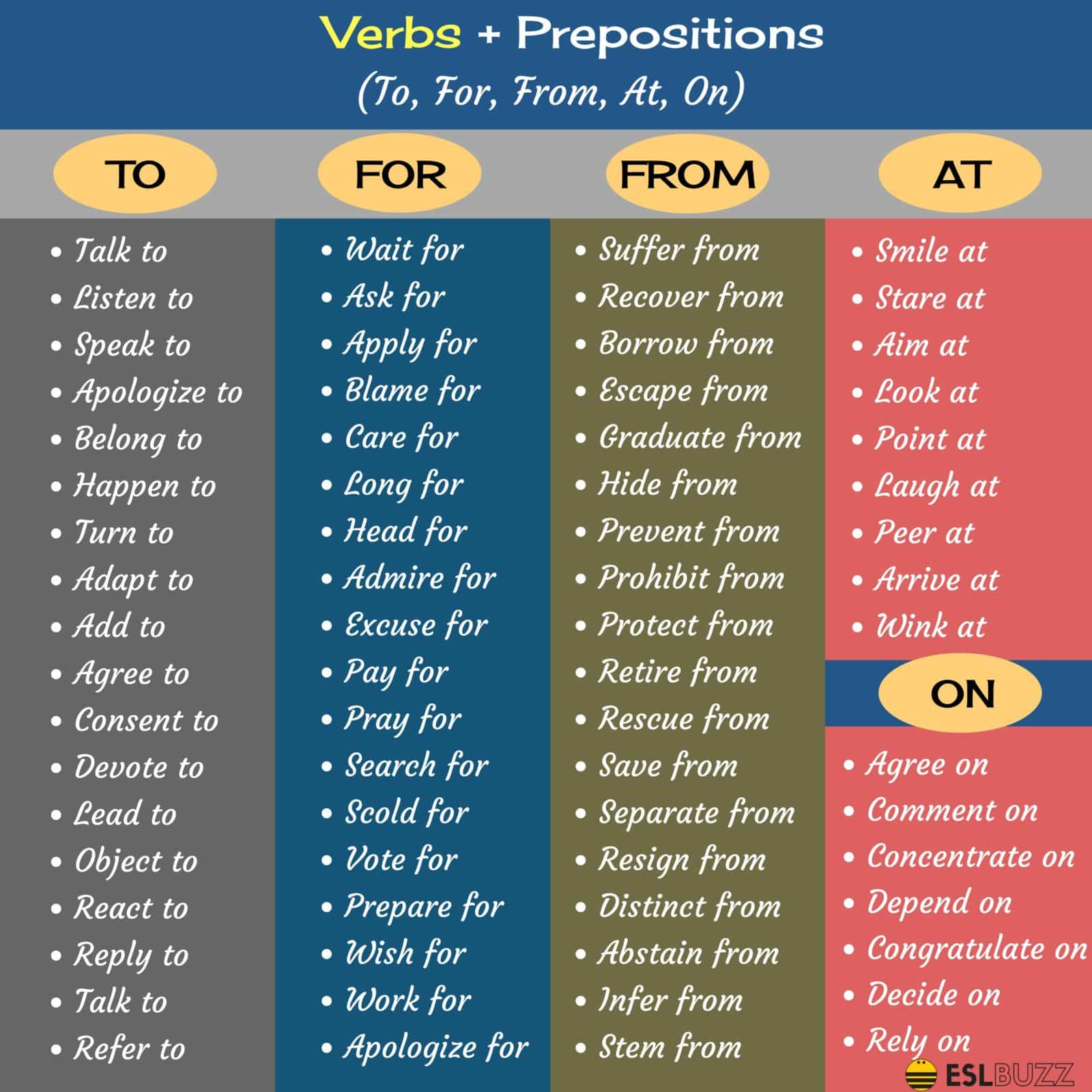 Verb and Preposition Combinations